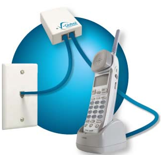 work wit a reliable termination solutions provider and become a V1 VoIP voip reseller